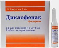 Какие препараты от геморроя существуют