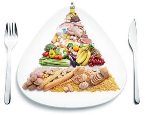 Составление диеты при дисбактериозе у взрослого